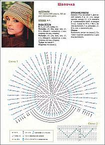 Вязание спицами для женщин. Модные 93